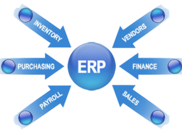 ERP – Advantages VS Disadvantages